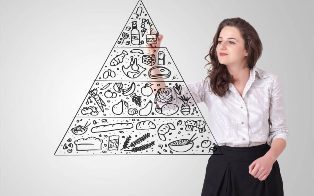 How Does A Food Pyramid Help Individuals Eat A Healthy Diet?